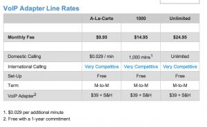 AceVoice Rates